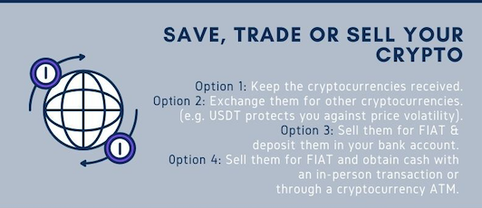 Cryptocurrency Step 4